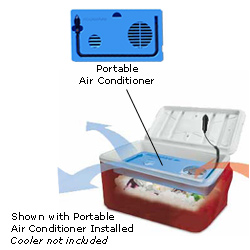 Air conditioning - Wikipedia, the free encyclopedia